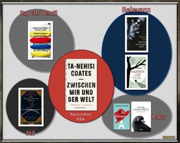 Zwischen mir und der Welt von Ta-Nehisi Coates - Die Bücherkette