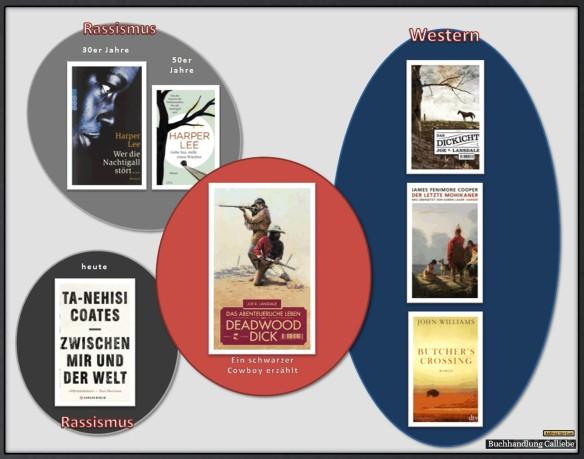 Das abenteuerliche Leben des Deadwood Dick von Joe R. Lansdale- Die Bücherkette
