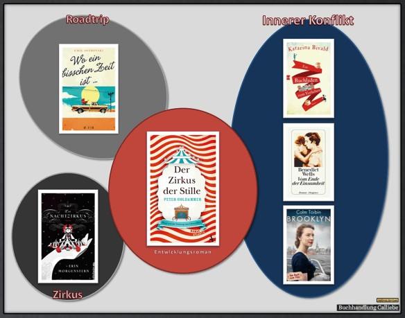 Der Zirkus der Stille von Peter Goldammer - Die Bücherkette