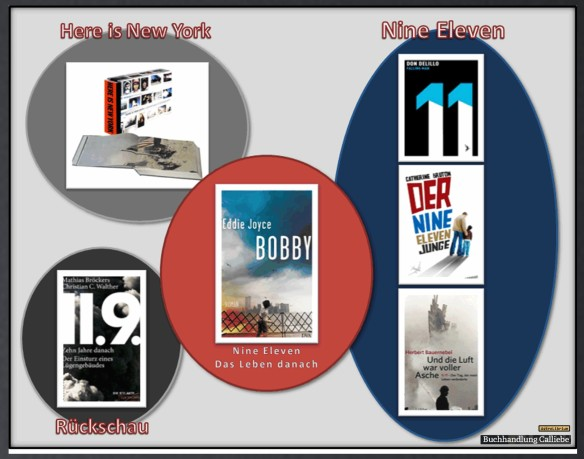 Bobby - Eddie Joyce - Die Bücherkette